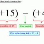 Nombres relatifs : exercices de maths en cinquième