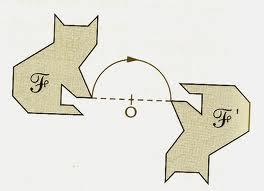 symétrie-centrale