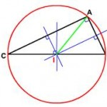 Triangle rectangle et cercle circonscrit en quatrième