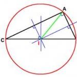 Triangle rectangle et cercle circonscrit en quatrième