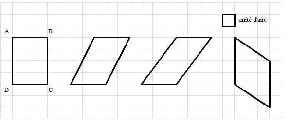 Aire d'un parallèlogramme.