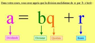 Exercices de maths sur l'arithmétique en troisième (3ème)