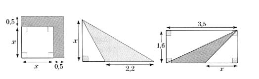 Géométrie et fonctions linéaires