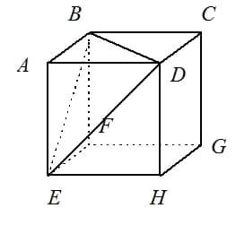 Le parallélépipède rectangle