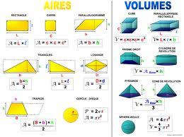 Formulaire d'aires et volumes dans l'espace