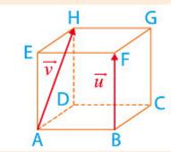 produit scalaire cube
