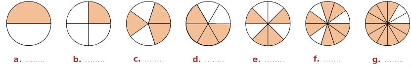 Fractions : exercices de maths corrigés en sixième (6ème)