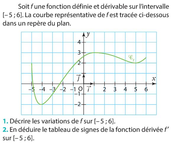Fonctions : exercices corrigés de maths en PDF en première S