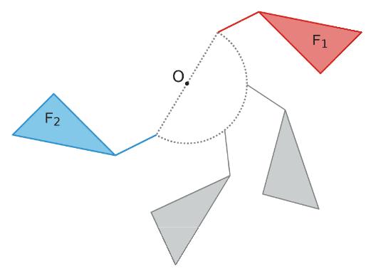 Définition de la symétrie