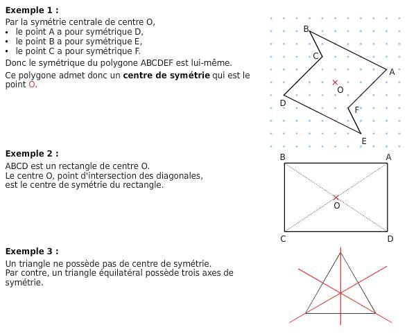 exemple de centre de symétrie d'une figure