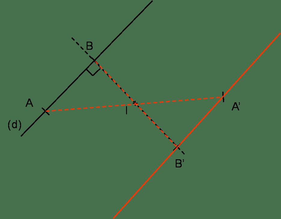 symétrie droite