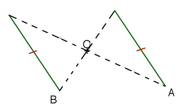 symétrique segment