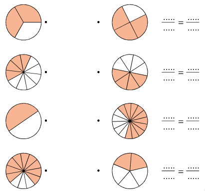 Fractions et proportions