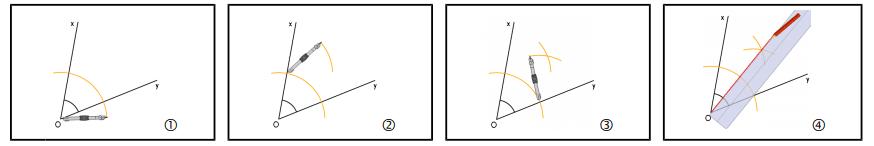 Construction à la règle et au compas de la bissectrice d'un angle
