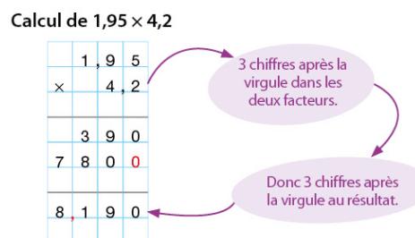 Multiplication de décimaux