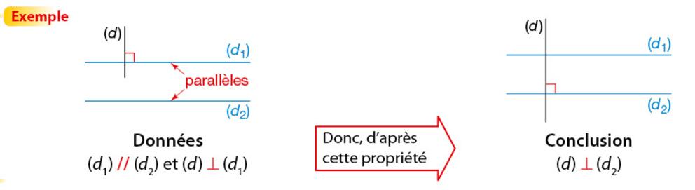 propriété sur les droites parallèles 2
