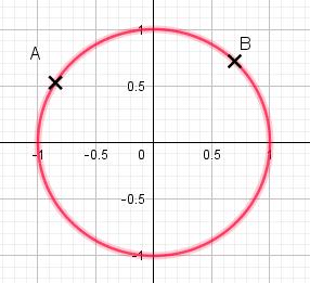cercle trigonométrique