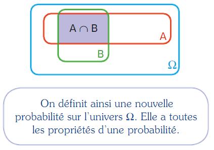 cours probabilités 1