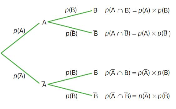 cours probabilités 4