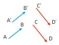cours maths produit scalaire 1