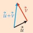 cours maths produit scalaire 2