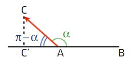 cours maths produit scalaire 4